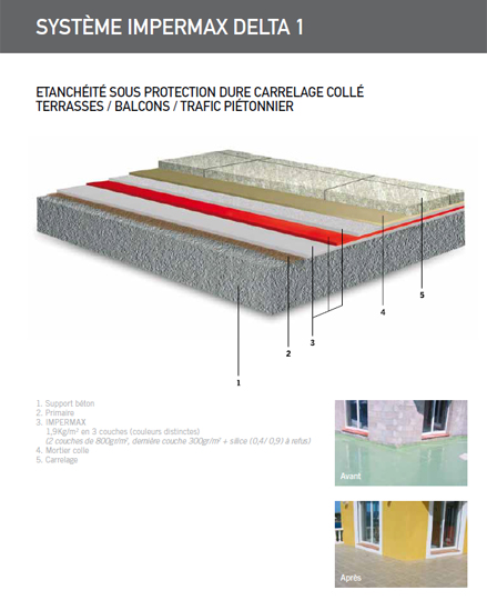 Toit terrasse etanch it ext rieure piscines et for Etancheite sous carrelage